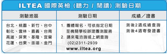 2011 test dates